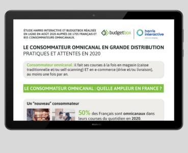 Infographie : le consommateur en grande distribution en 2020 - Étude