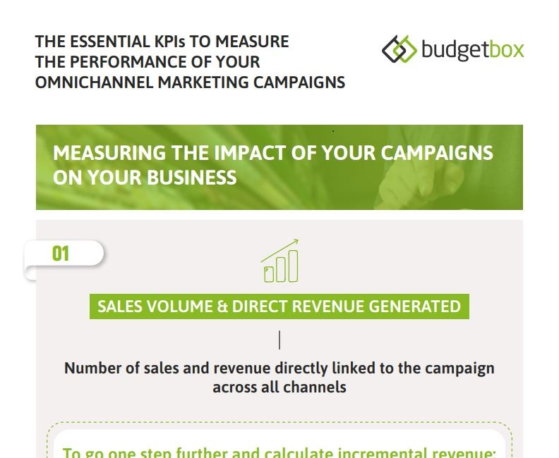 Recap Sheet: The 14 Essential KPIS to Measure the Performance of Your Omnichannel Marketing Campaigns
