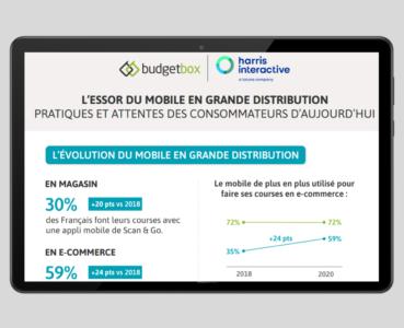 Infographie : l'essor du mobile en grande distribution - Étude