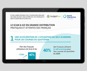 Infographie : le Scan & Go en grande distribution - Étude